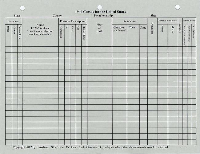 1940 history u. S. Census bureau.